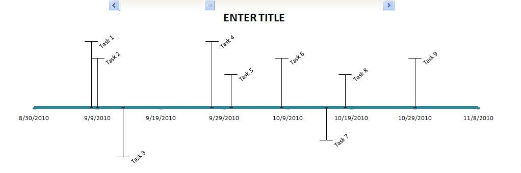 Free Excel Timeline Template Dowload - template timeline excel