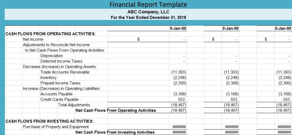 Financial Report Template Free SpreadsheetTemple