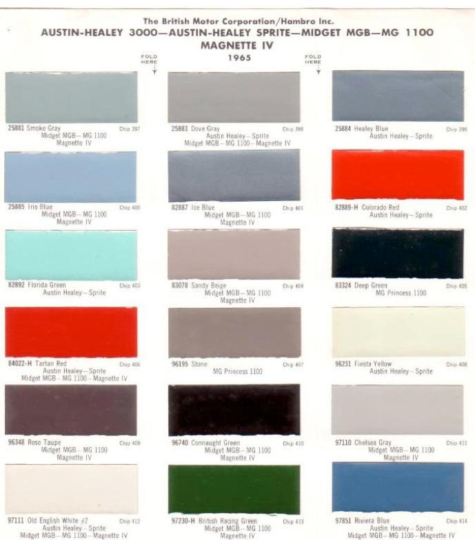BMC Paint codes BMC Paint codes Pinterest - automotive painter sample resume