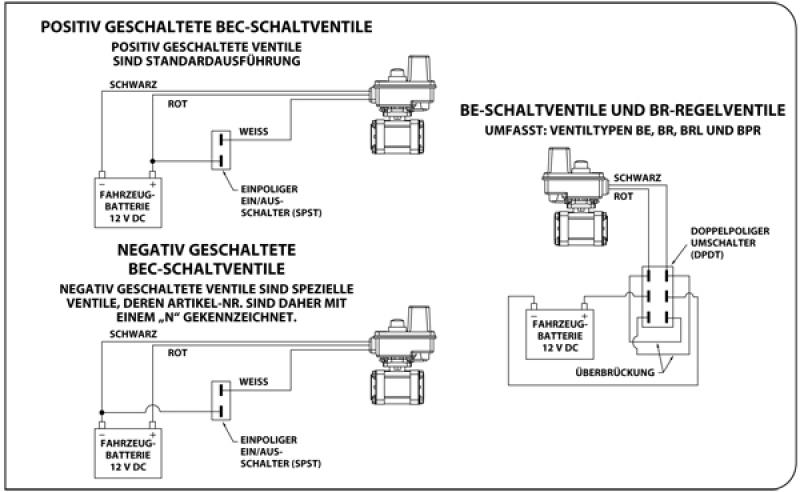 TeeJet Electrical Pressure Control Valve series 344B