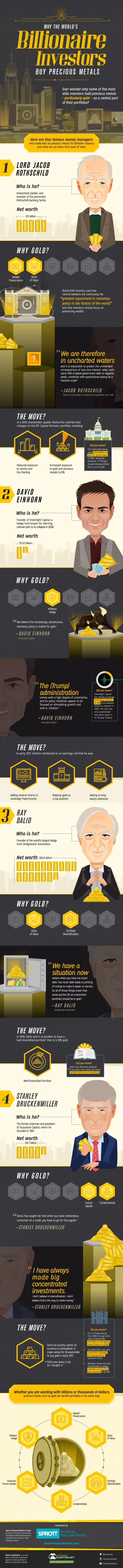 Billionaires Infographic