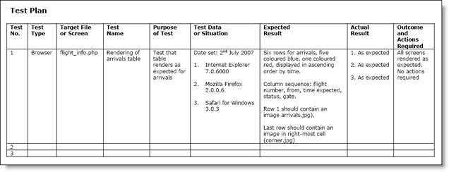 pic001jpg - sample test plan