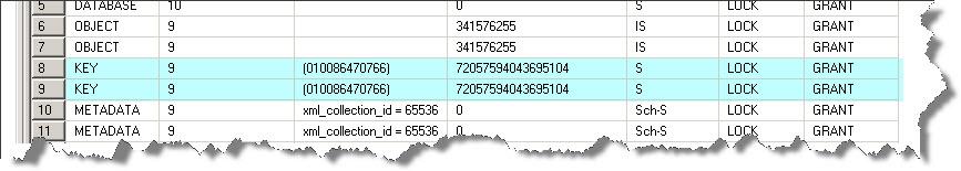 SQL Server request status in sysdm_tran_locks - GRANT, WAIT and CONVERT - sql convert