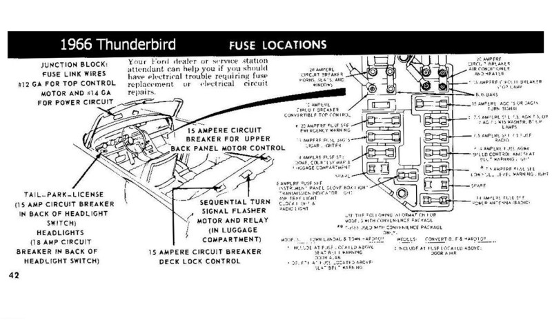 1966 thunderbird fuse box location