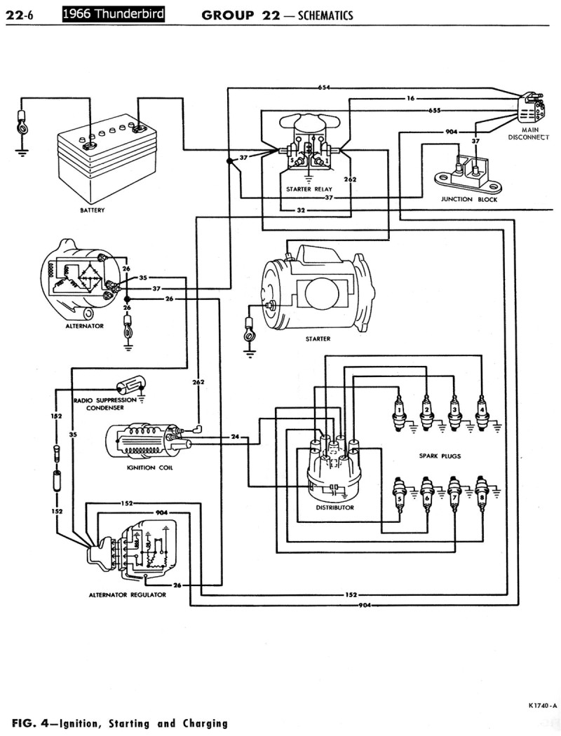 Atv Turn Signal Wiring Diagram Auto Electrical 50dn Alternator 1955 T Bird
