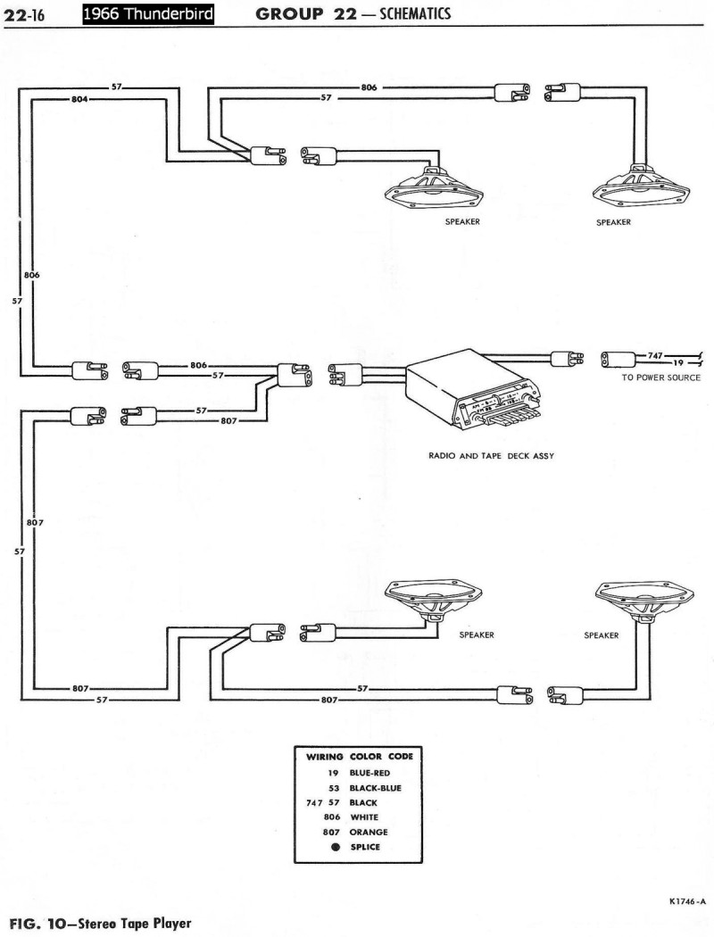 1965 Ford T Bird Wiring Auto Electrical Diagram Turn Signals Thunderbird Signal