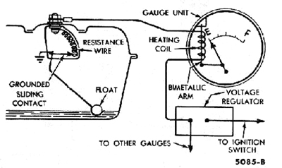 1999 corvette fuel gauge wiring diagram