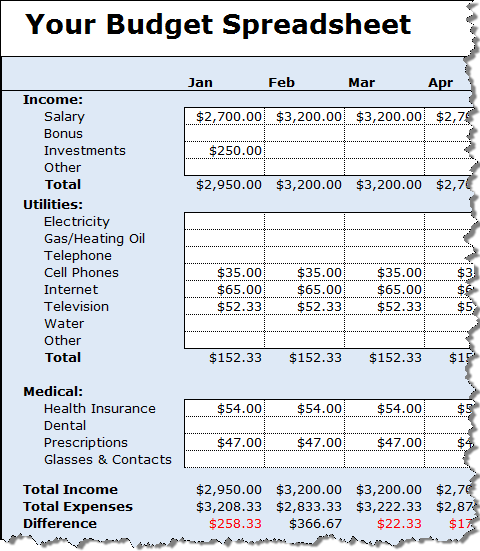 R3now Money Spreadsheet Khafre