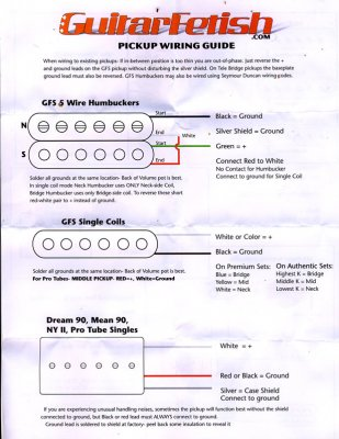 Gfs Wiring Diagram - Wiring Diagram Online