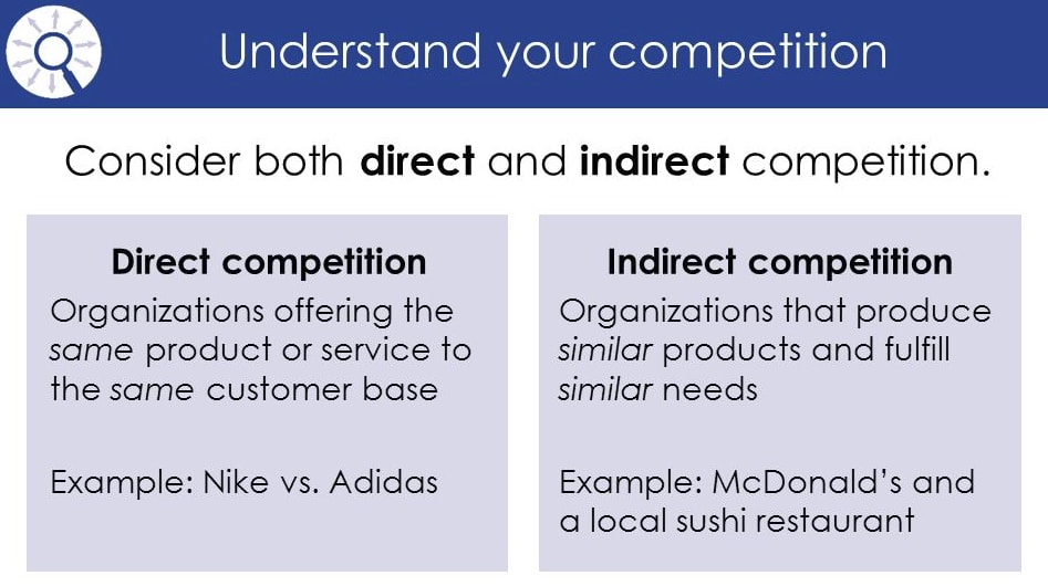 Competitive Analysis - Dominate Your Market - Squirrel Digital Marketing - competitor analysis example