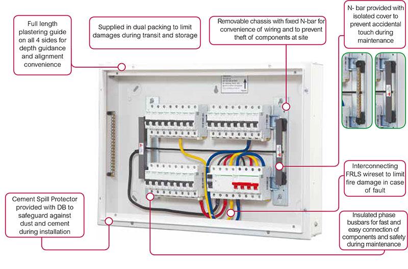 Tpn Distribution Board Wiring Diagram - Yavmraqeuoblomboinfo \u2022