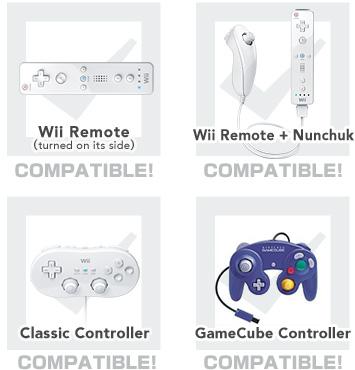 Controller - SmashWiki, the Super Smash Bros wiki
