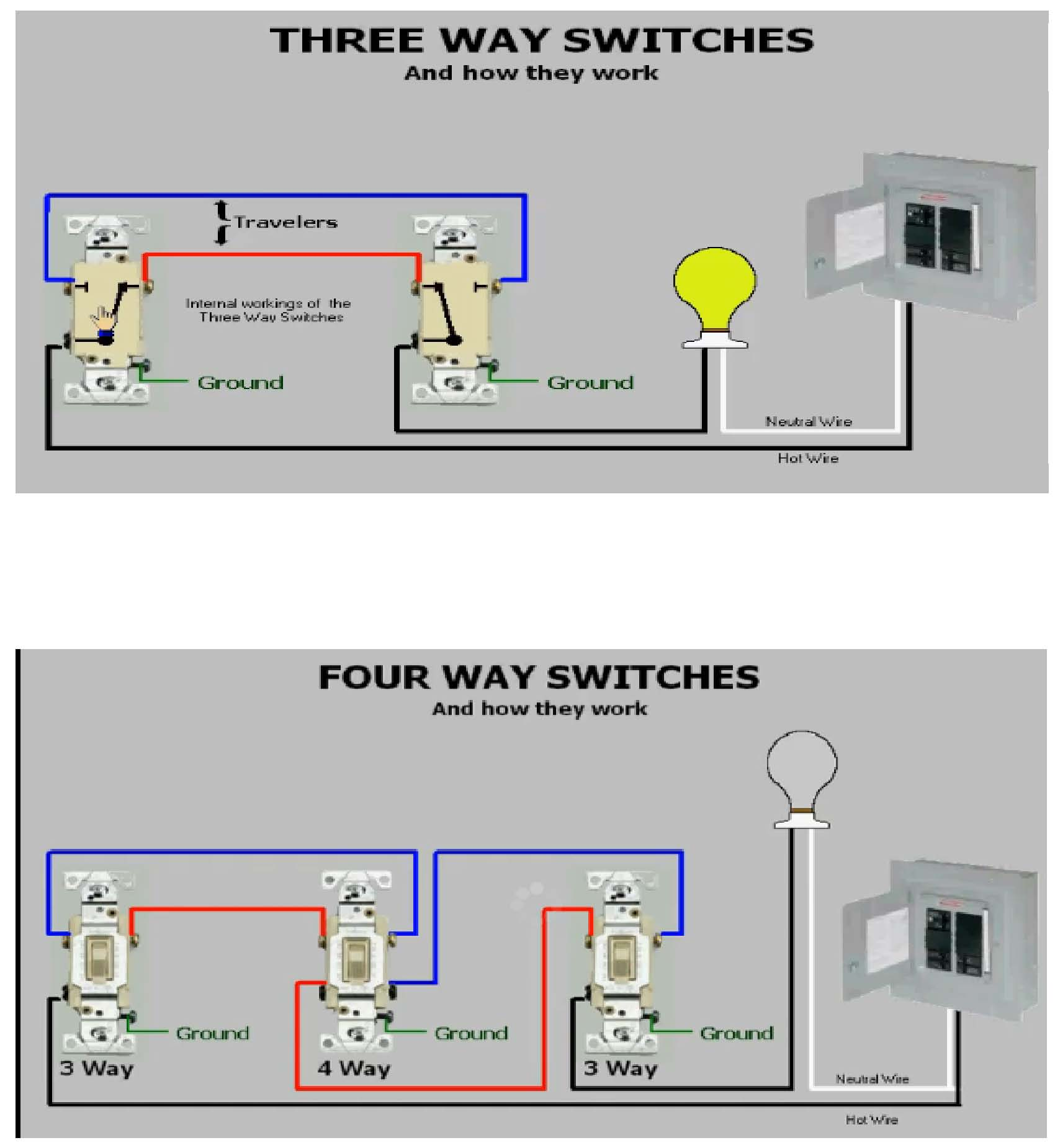 1 way switch wiring diagram 120v electrical light