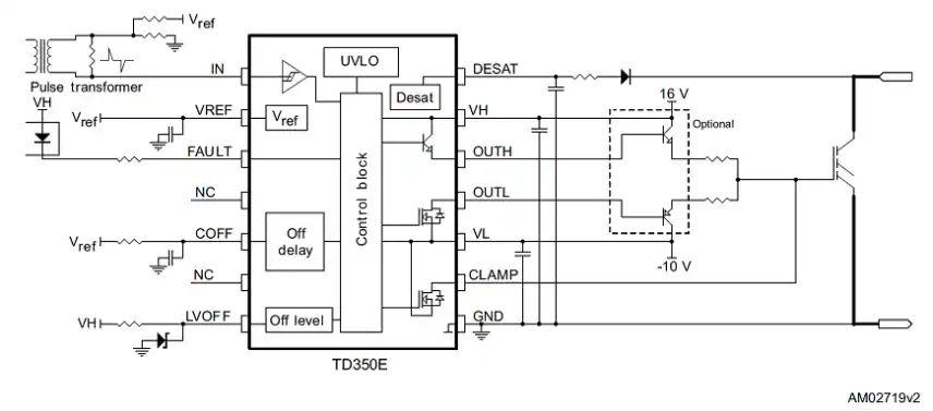 level 1 block diagram