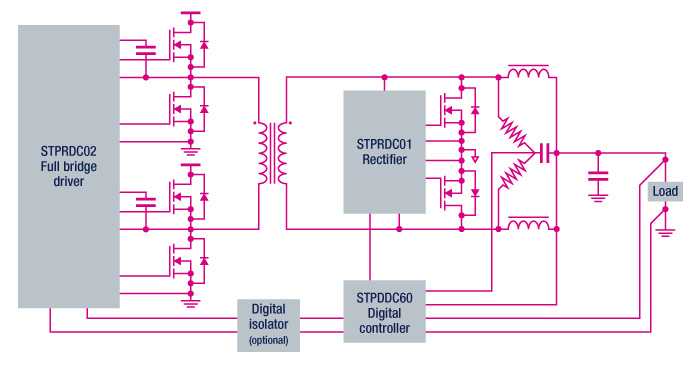 STPRDC02 - High performance high voltage - STMicroelectronics