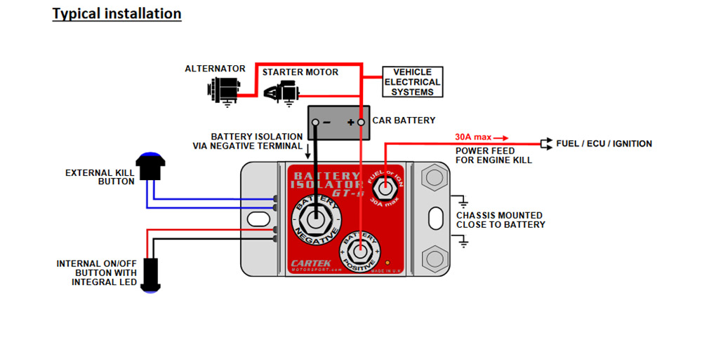 Kill Switch Boat Wiring Help Index listing of wiring diagrams