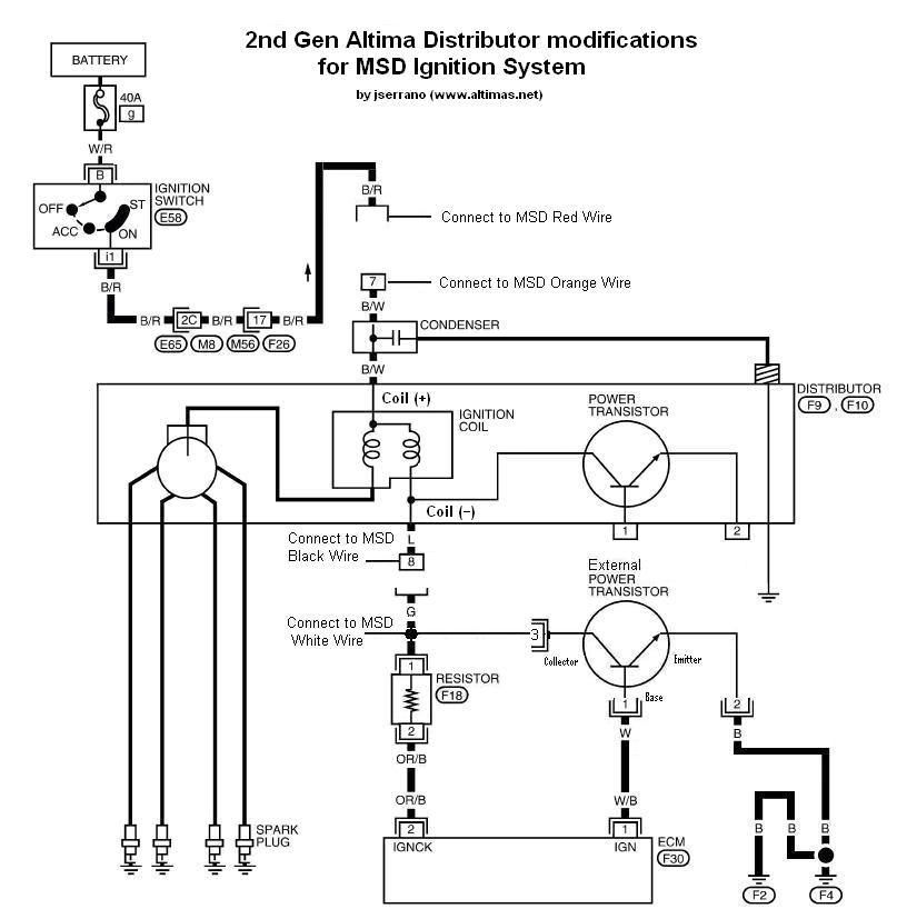 mallory distributor wiring diagram mallory ignition wiring diagram