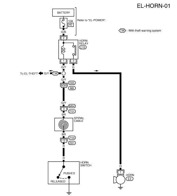 2000 Nissan Sentra Horn Location Free Download Wiring Diagram