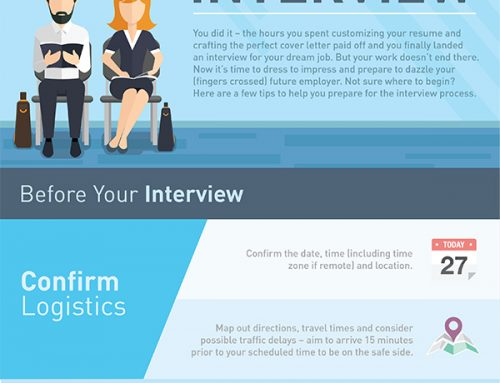 How NOT to Ace a Job Interview Staff Management SMX