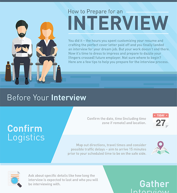 How to Prepare for an Interview Infographic Staff Management SMX