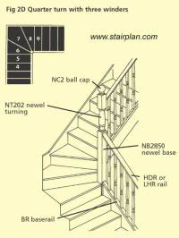Stair Project Help Drawings for Handrail conversions