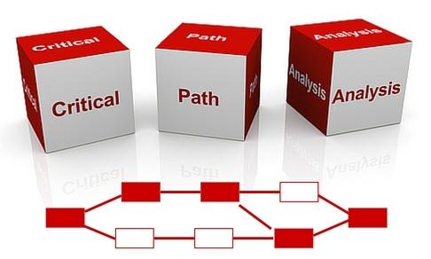 Critical Path Analysis - What is Critical Path Analysis - critical path project management
