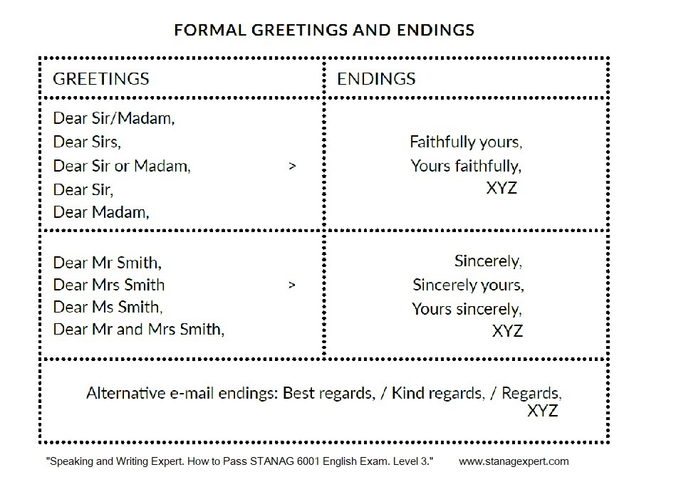 WRITING FORMAL LETTERS AND E-MAILS \u2013 stanagexpert