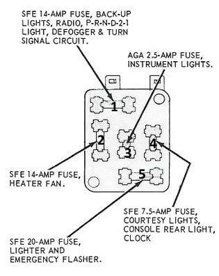 1966 Ford Fuse Box Index listing of wiring diagrams