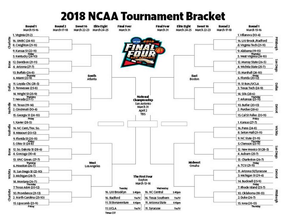 Printable 2018 NCAA men\u0027s basketball tournament bracket Fort Worth