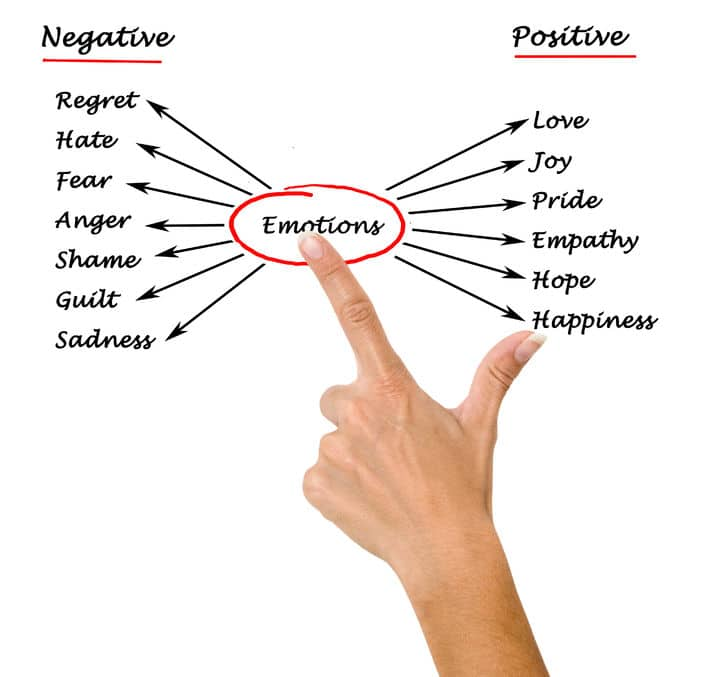 7 Ways To Emotion-Charge Behavioral Interview Answers To Win The Job