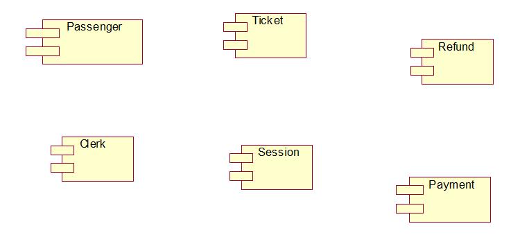 Railway reservation system UML diagrams