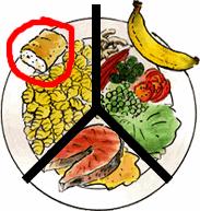 PR bread intelligent man's guide to consumerism