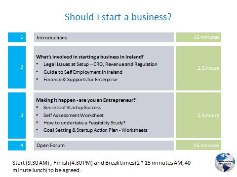 Start Your Own Business - - 5 minute business plan