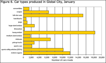 Learning resources Statistics Power from data! Graph types Bar graphs