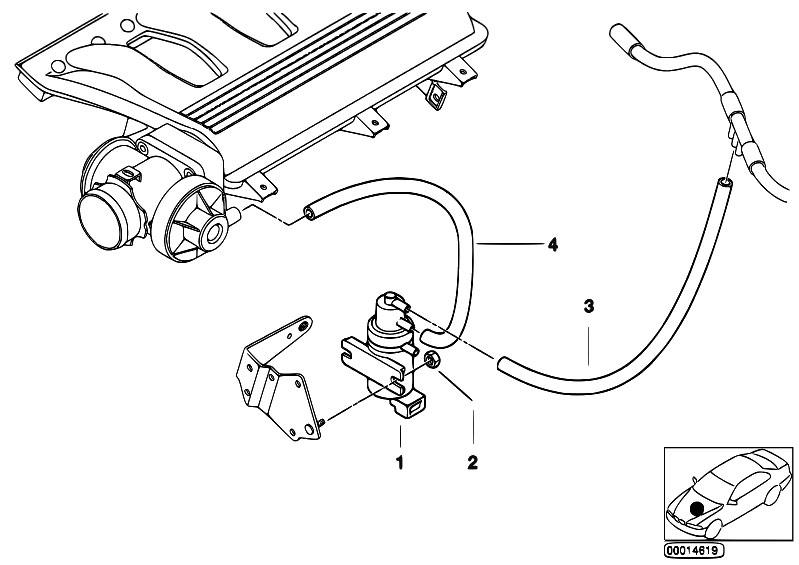 Bmw M43 Engine Diagram