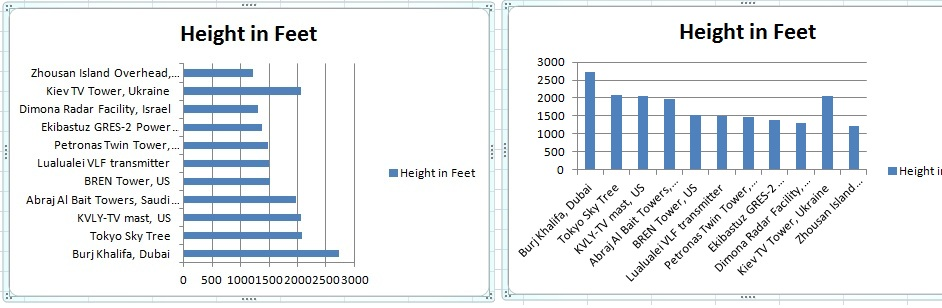 What is a Bar Chart? Different Types and Their Uses - what is a bar chart
