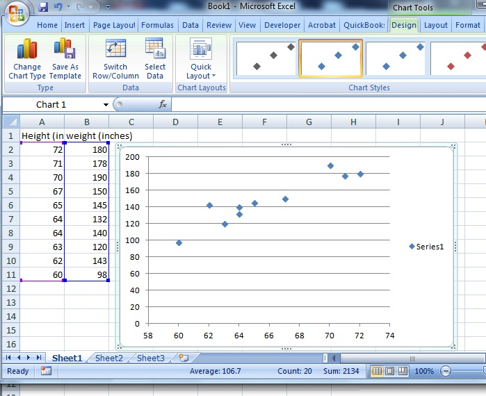 Scatter Plot / Scatter Chart Definition, Examples, Excel/TI-83/TI