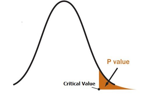 Q-Value Definition and Examples