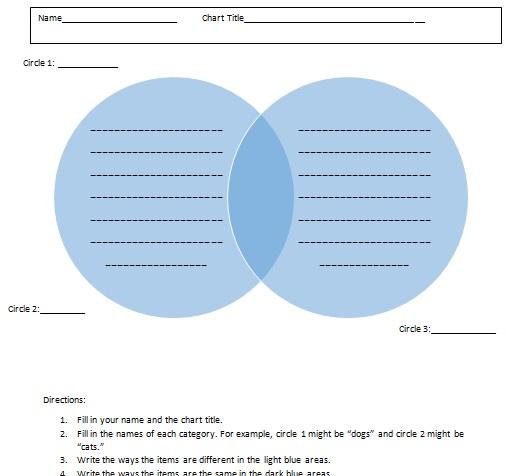 Venn Diagram Template Node2002 Cvresumeasprovider