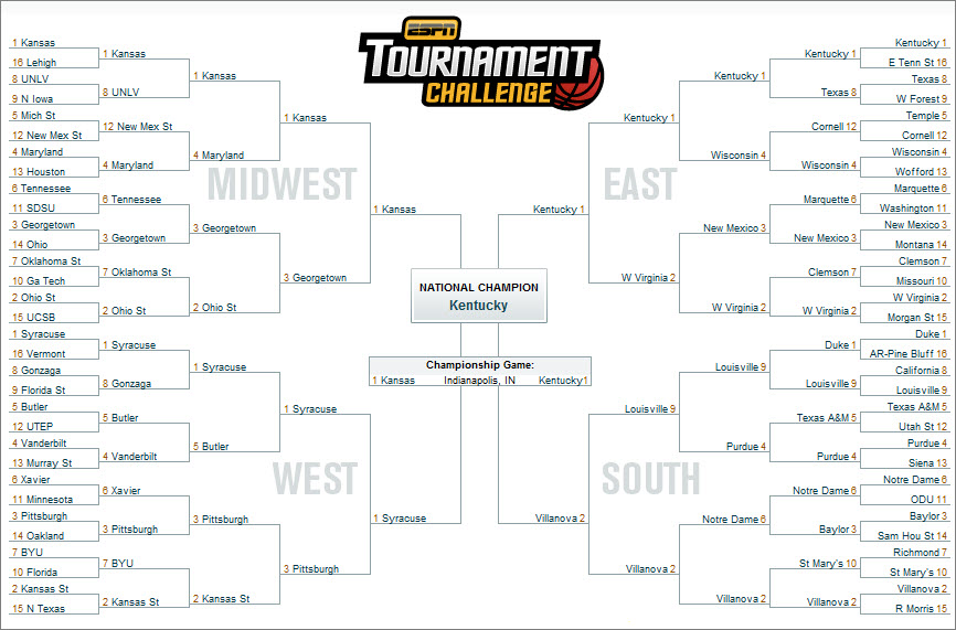 NCAA Tourney Time 64 Websites To Help Find Web 20 Tools, Appls
