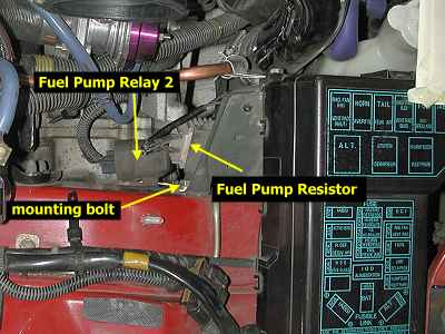 Zx9r Fuel Pump Relay Wiring Harness Wiring Diagram