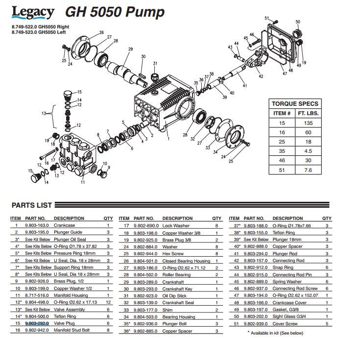 td 5050 wiring diagram