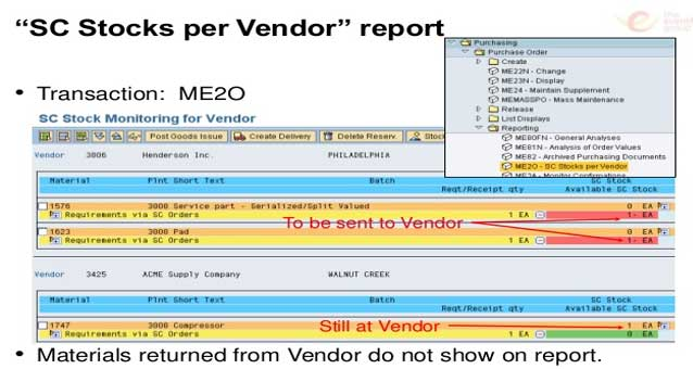 Vendor Master  Material Master List in SAP MM
