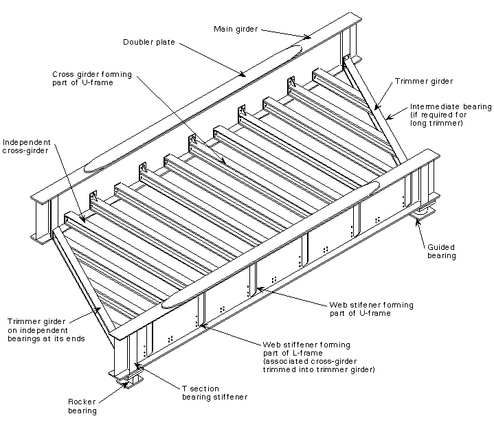 girder bridge diagram