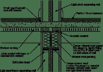 Infill Walling Steelconstructioninfo