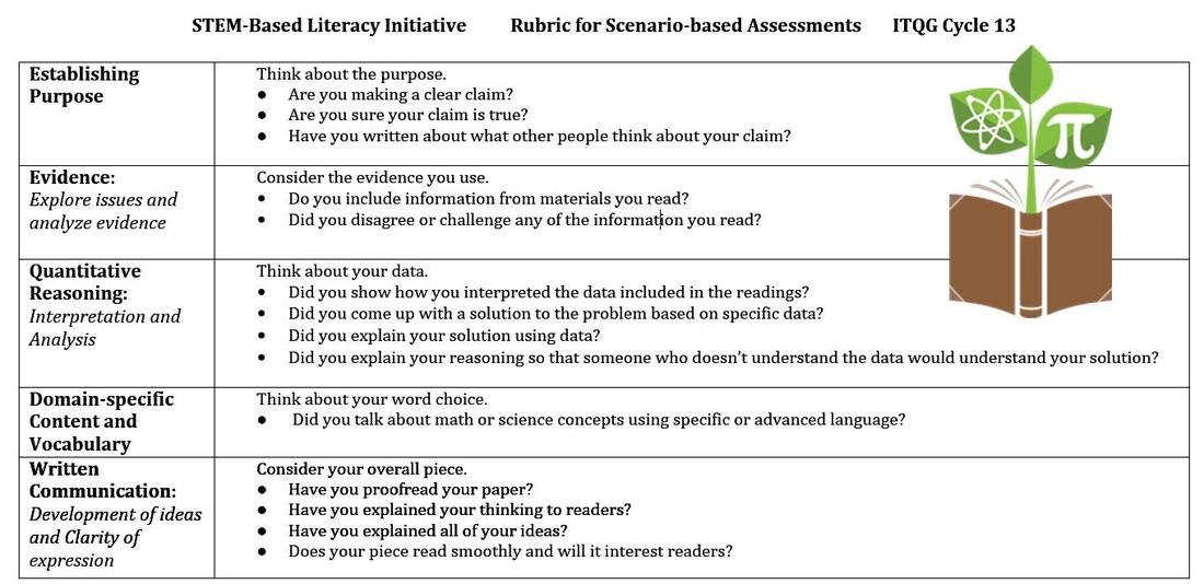 Student-Friendly Rubric - STEM Literacy Project