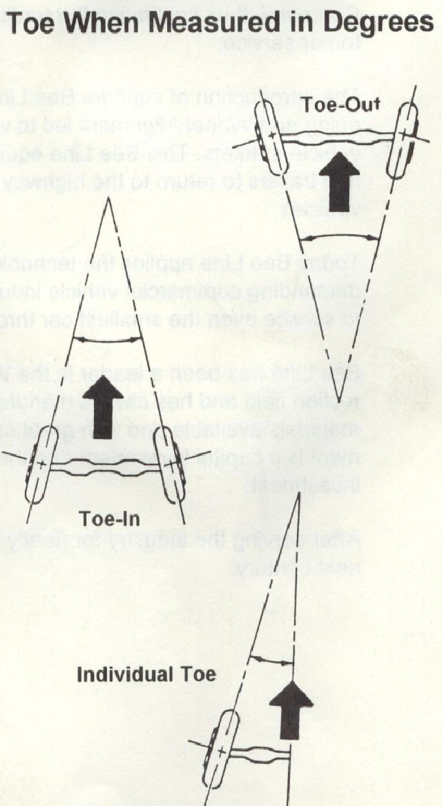 international paystar 5000 wiring diagram