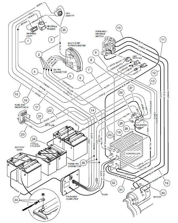 club car golf cart wiring diagram for 2006