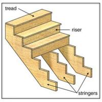 How to Build a Staircase