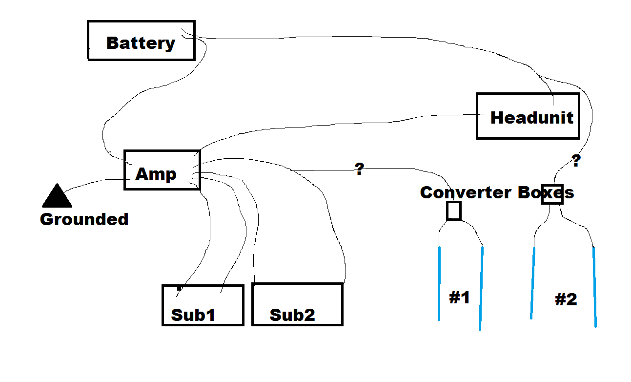 wiring a stereo in a car
